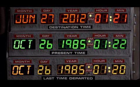 606673468 Back To The Futureでドクがデロリアンに未来の日付をセットする場面覚えてる?今日はその日!? 画像