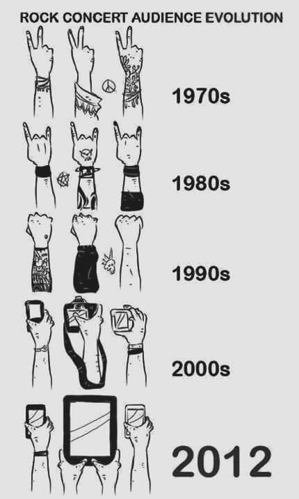 30866563028 ロックコンサートにおける観客の変遷(2012年後期版) 画像