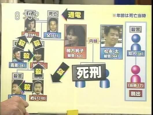kitakyushu 【閲覧注意】Wikiでは書けない日本犯罪史上三大凶悪事件の全貌 Article
